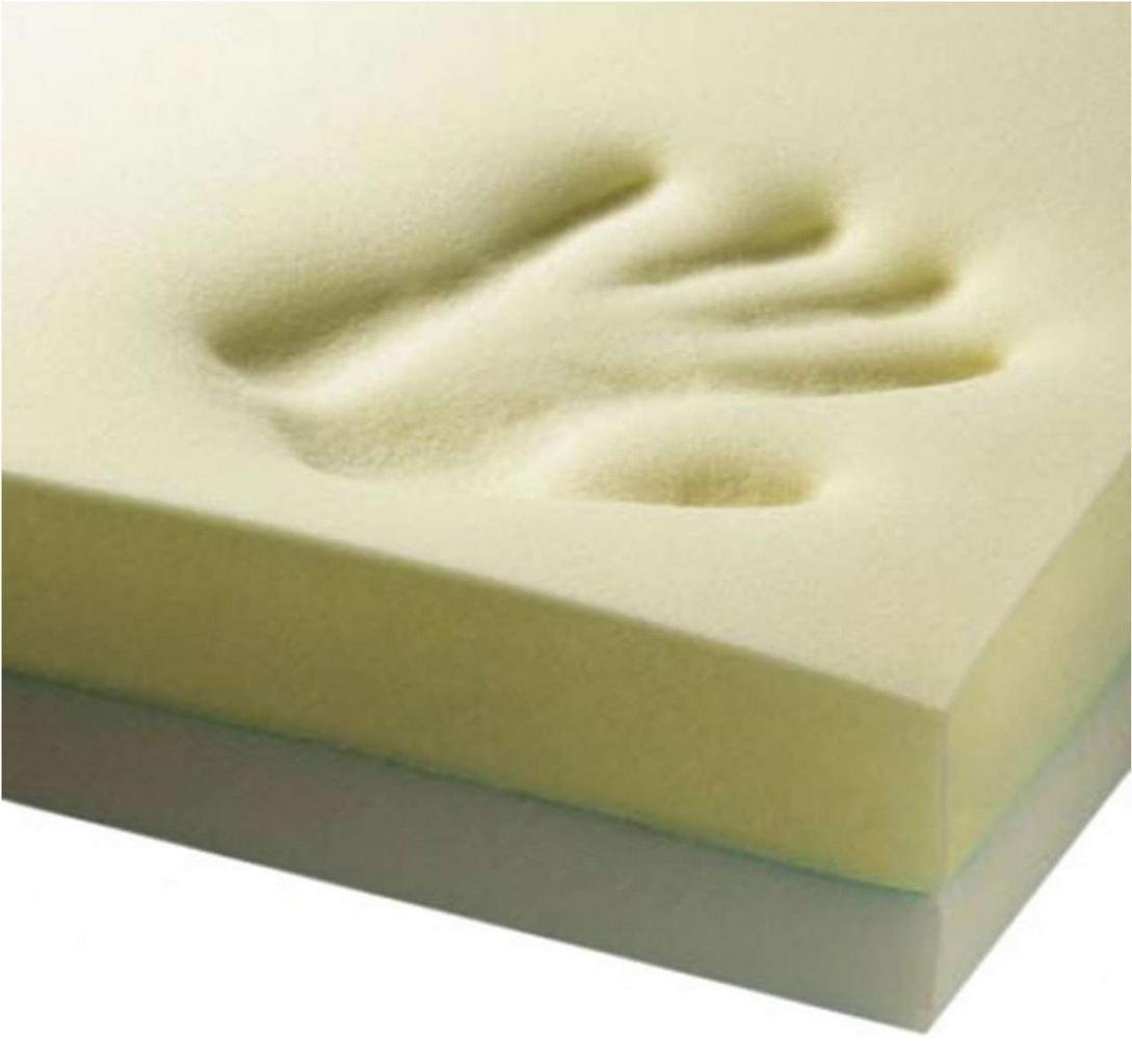 Memory Foam Mattress-latex mattress reviews-best memory foam mattress