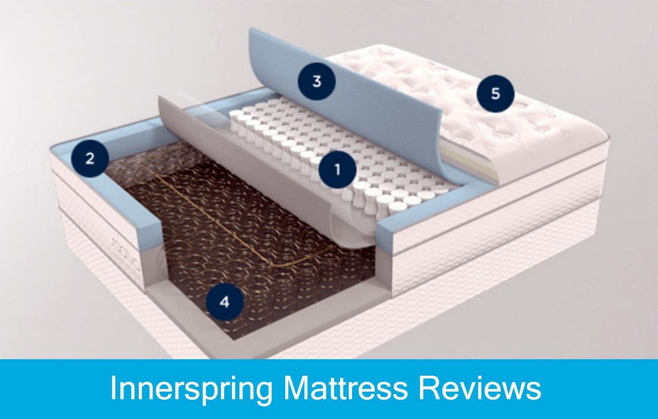 innerspring-mattress-reviews-best innerspring mattress for side sleepers
