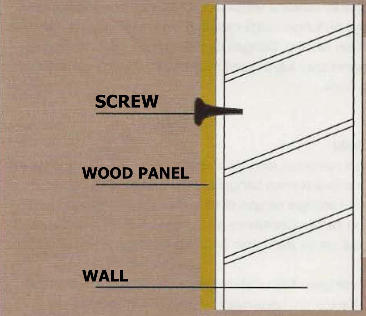 How to Installing Wood Panel For Walls Interior Design Styles | Raysa House