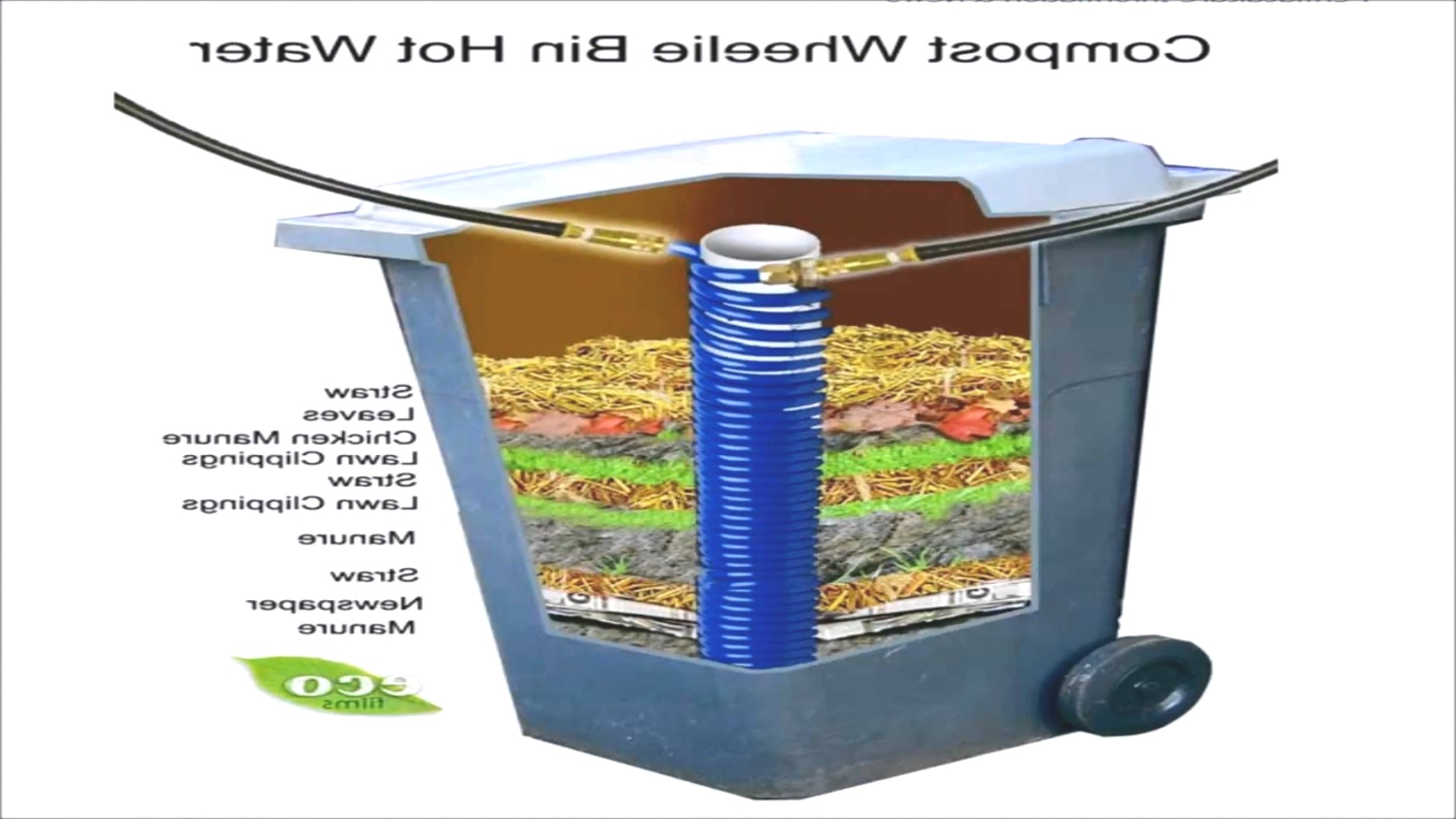 small greenhouse heater   DIY Compost Heater Makes Hot Water in a Wheelie Bin - YouTube   small greenhouse heater